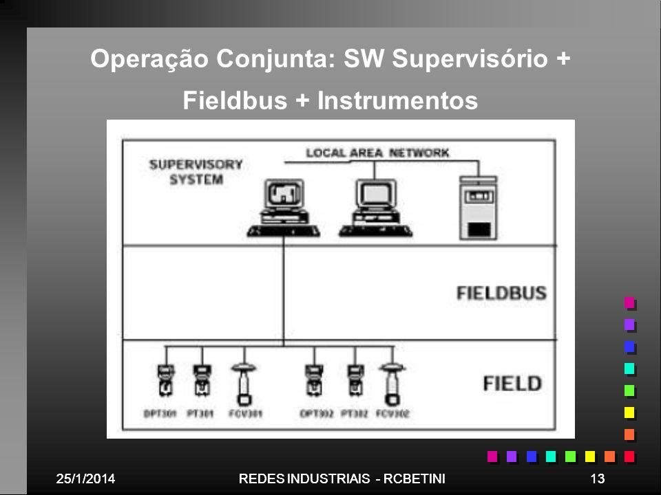 Operação Conjunta: SW Supervisório + Fieldbus + Instrumentos