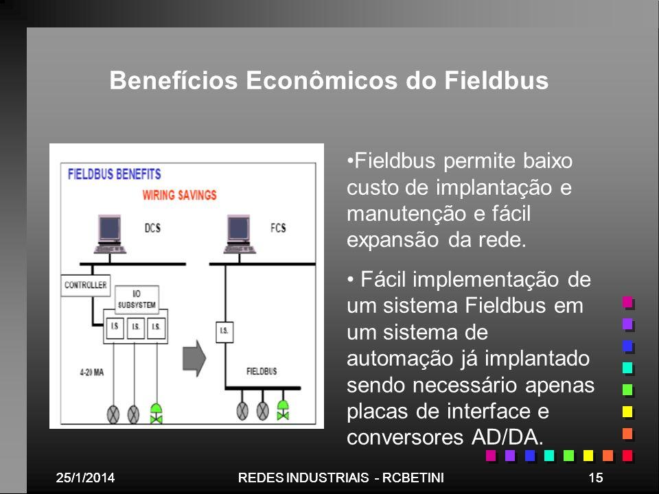 Benefícios Econômicos do Fieldbus