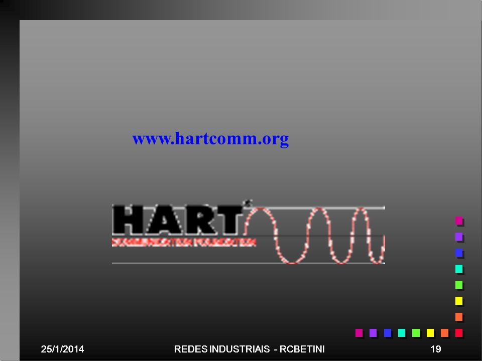 www.hartcomm.org 25/03/2017 25/03/2017 REDES INDUSTRIAIS - RCBETINI