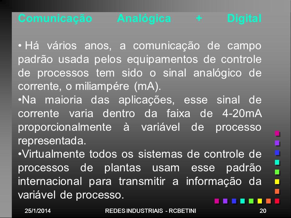 Comunicação Analógica + Digital