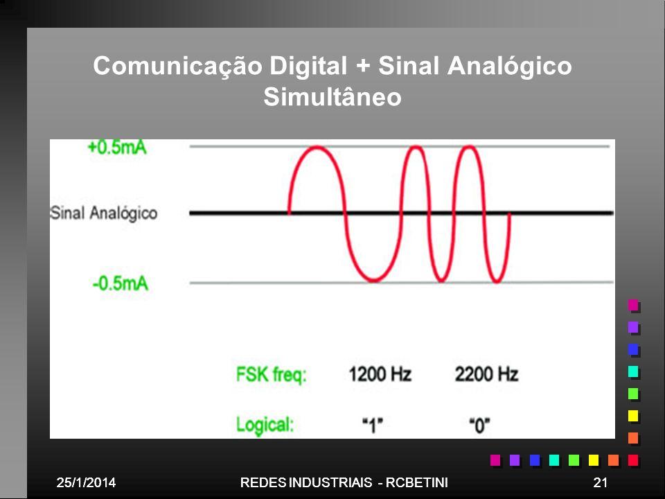 Comunicação Digital + Sinal Analógico Simultâneo