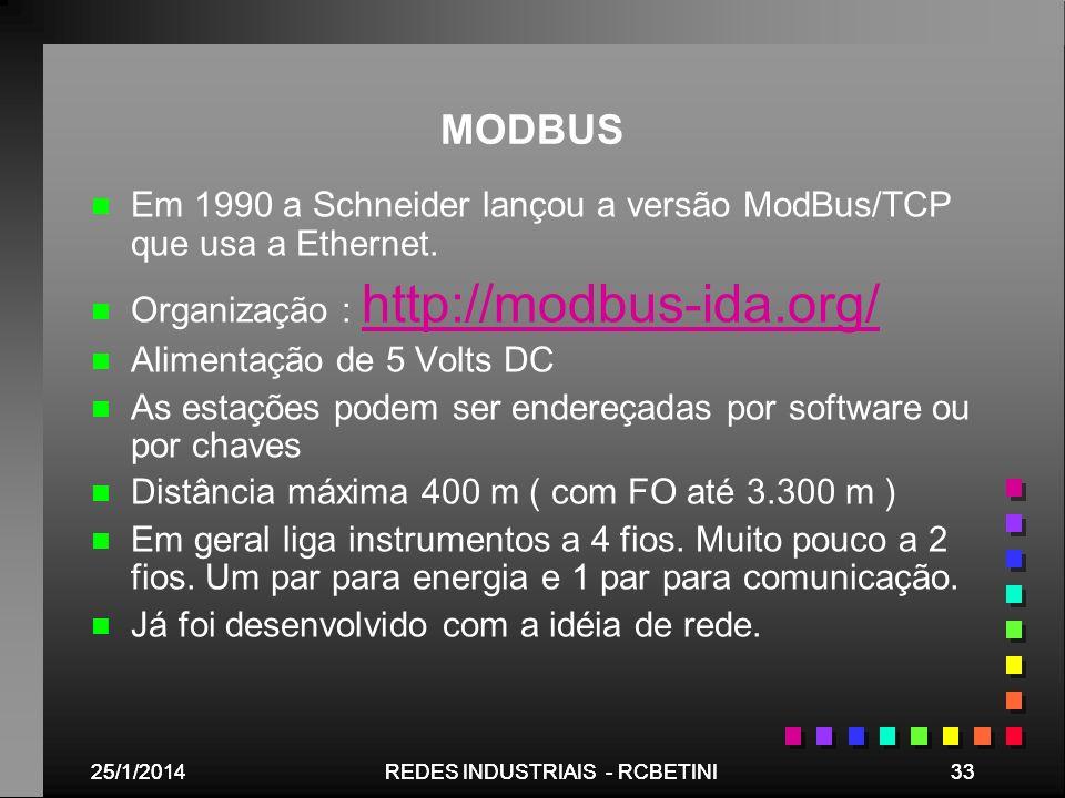 MODBUS Em 1990 a Schneider lançou a versão ModBus/TCP que usa a Ethernet. Organização : http://modbus-ida.org/