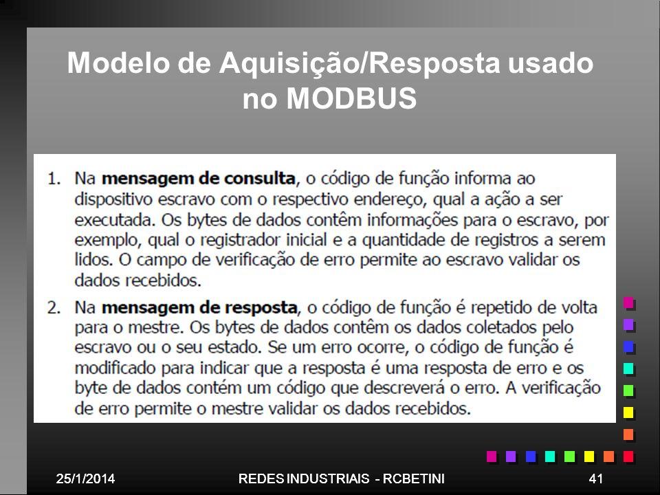 Modelo de Aquisição/Resposta usado no MODBUS