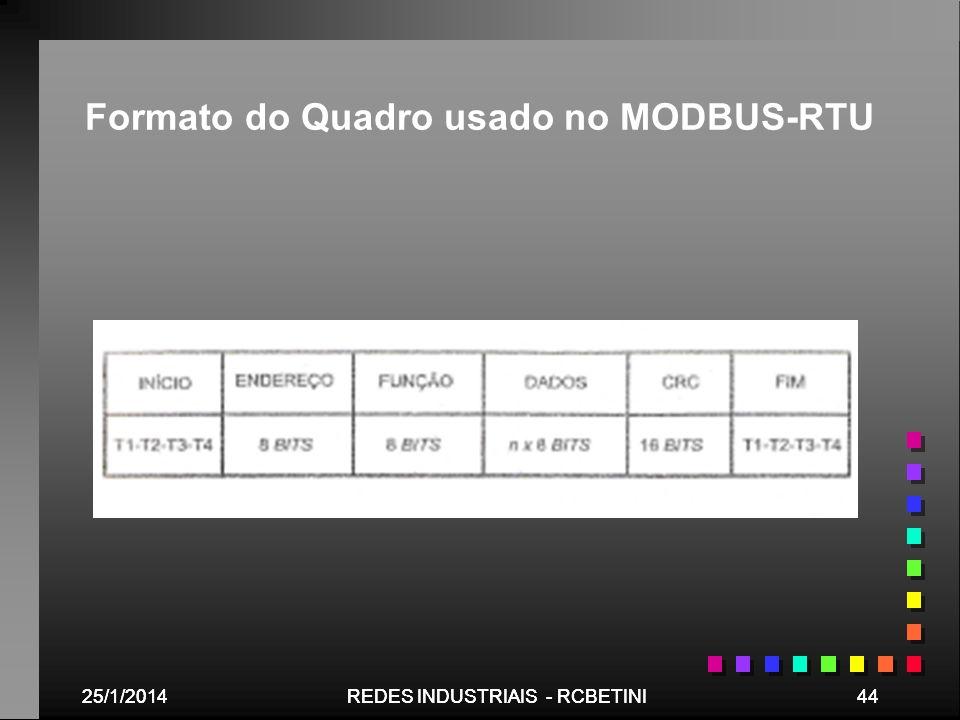 Formato do Quadro usado no MODBUS-RTU