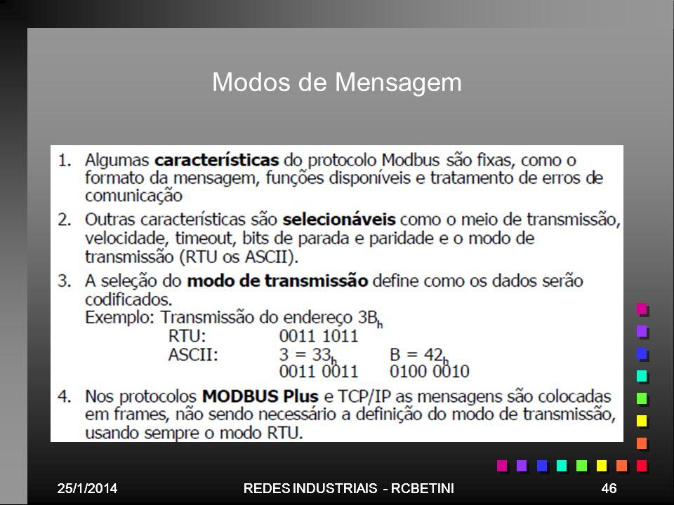 Modos de Mensagem 25/03/2017 25/03/2017 REDES INDUSTRIAIS - RCBETINI