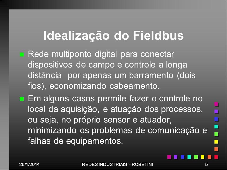 Idealização do Fieldbus