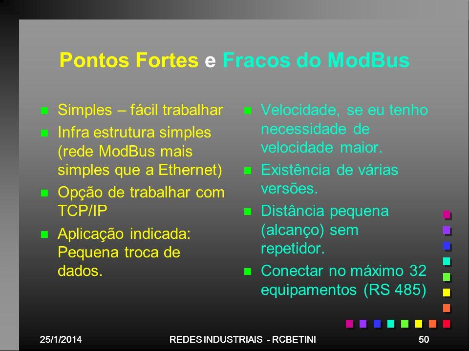 Pontos Fortes e Fracos do ModBus