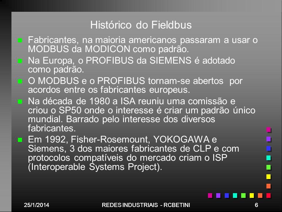 Histórico do Fieldbus Fabricantes, na maioria americanos passaram a usar o MODBUS da MODICON como padrão.