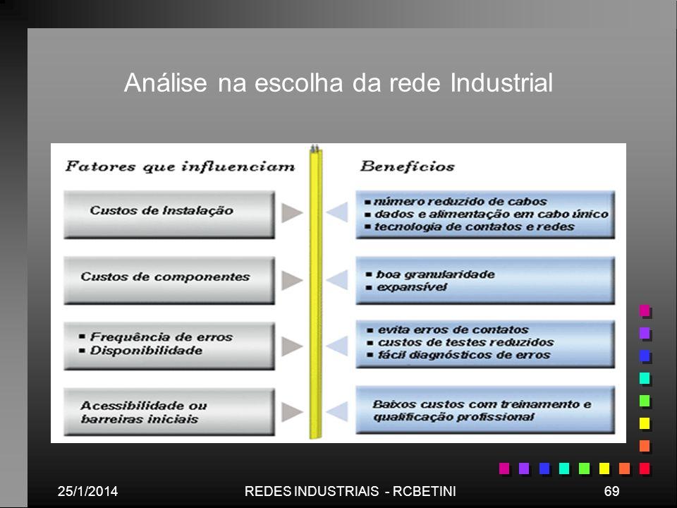Análise na escolha da rede Industrial