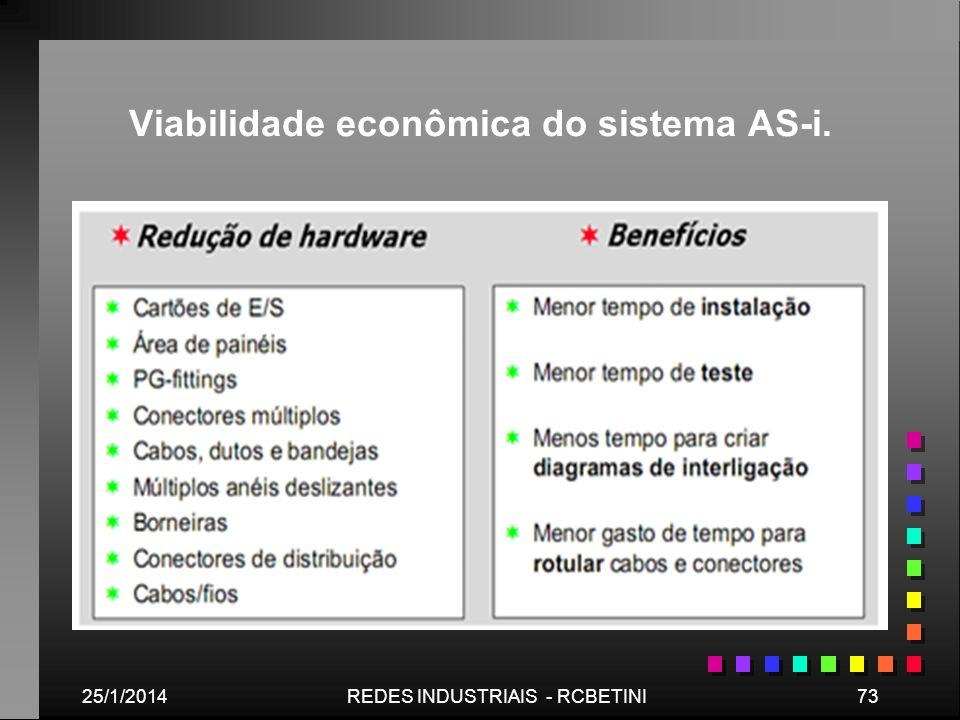 Viabilidade econômica do sistema AS-i.