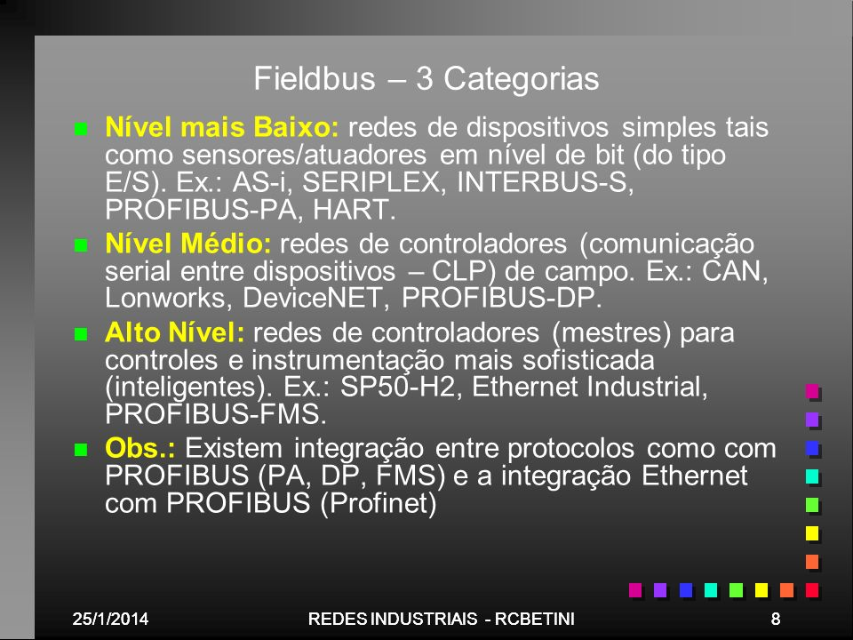 Fieldbus – 3 Categorias