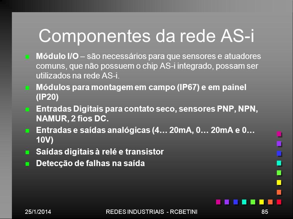 Componentes da rede AS-i