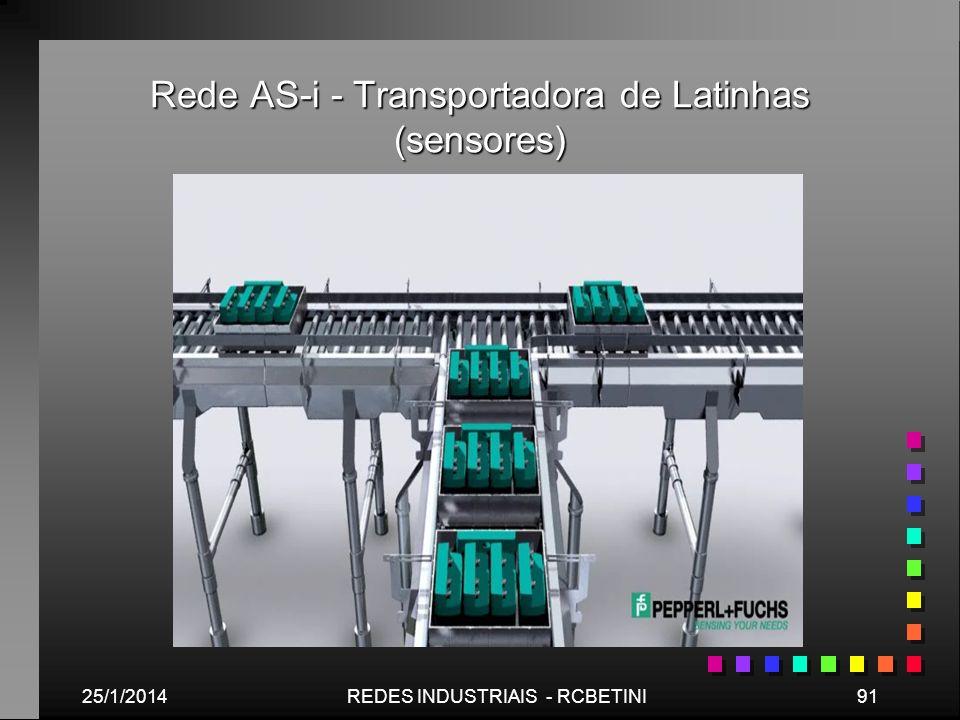 Rede AS-i - Transportadora de Latinhas (sensores)