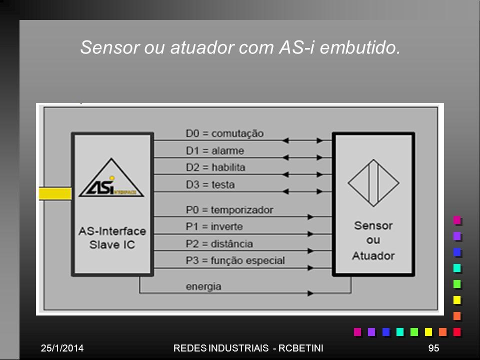 Sensor ou atuador com AS-i embutido.