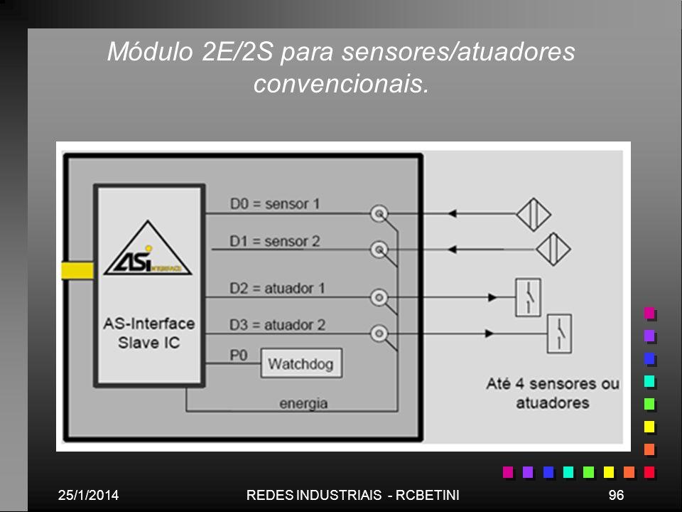 Módulo 2E/2S para sensores/atuadores convencionais.