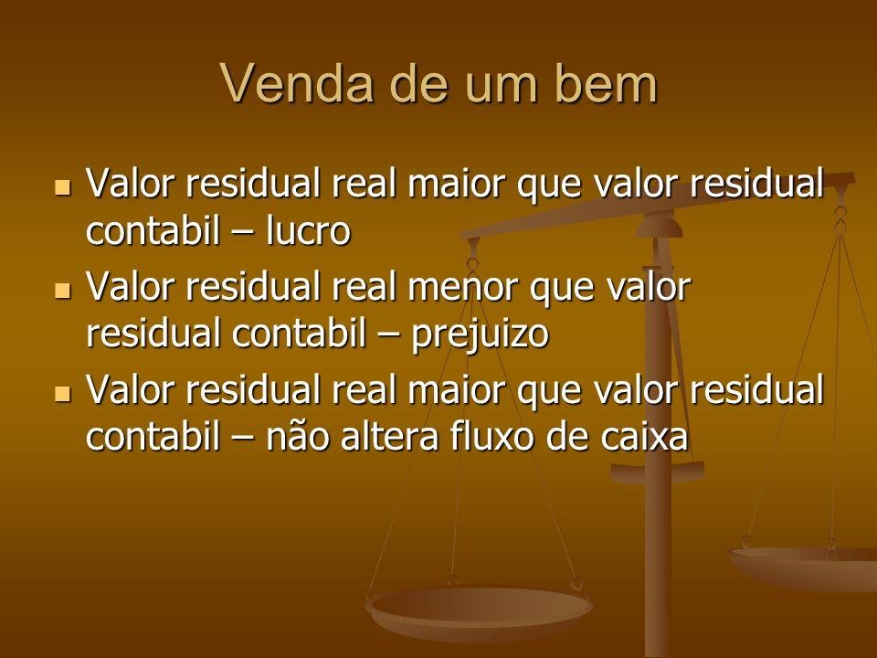 Venda de um bem Valor residual real maior que valor residual contabil – lucro. Valor residual real menor que valor residual contabil – prejuizo.