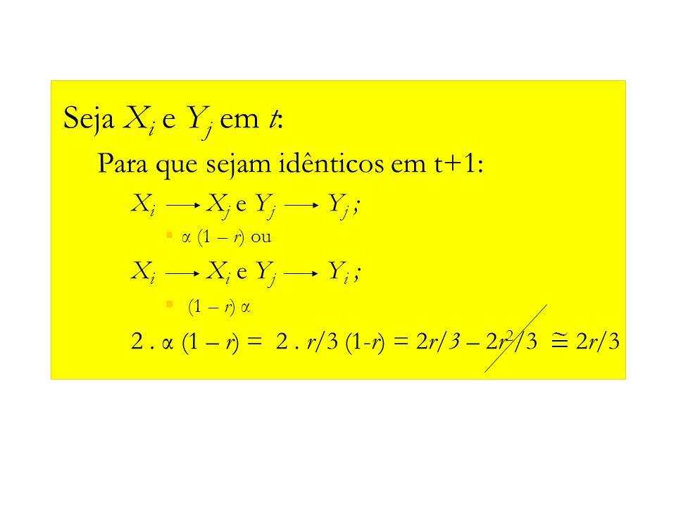 Seja Xi e Yj em t: Para que sejam idênticos em t+1: Xi Xj e Yj Yj ;