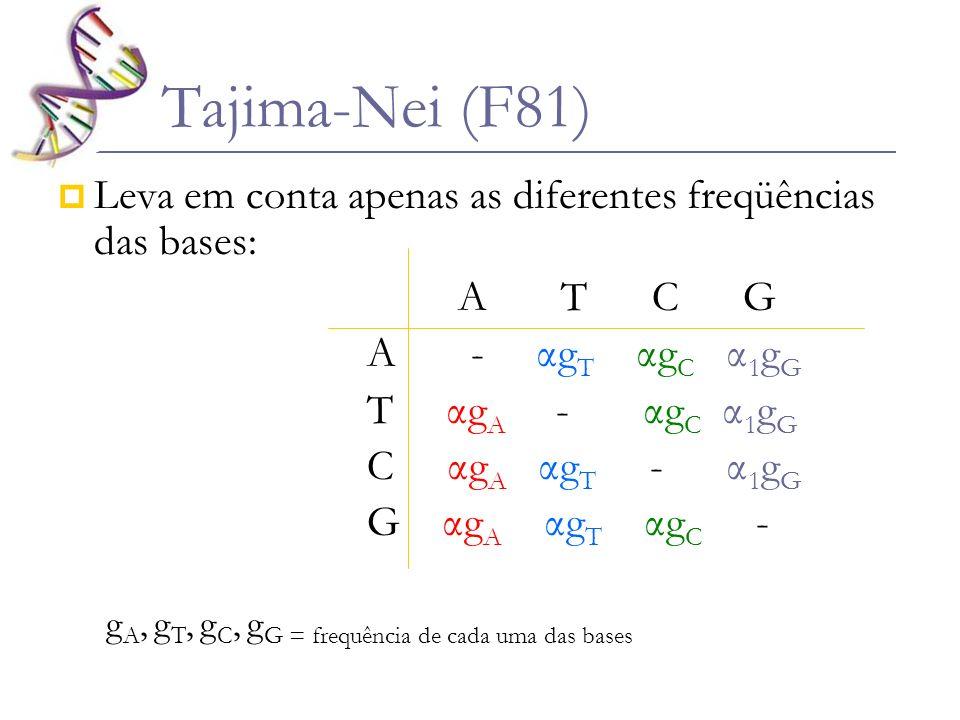 Tajima-Nei (F81) Leva em conta apenas as diferentes freqüências das bases: A T C G.
