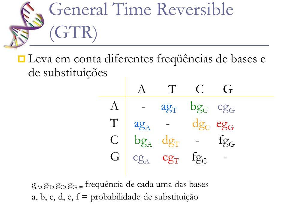 General Time Reversible (GTR)