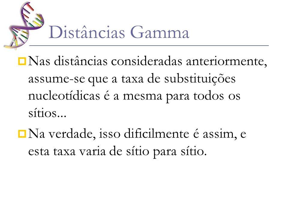 Distâncias Gamma Nas distâncias consideradas anteriormente, assume-se que a taxa de substituições nucleotídicas é a mesma para todos os sítios...