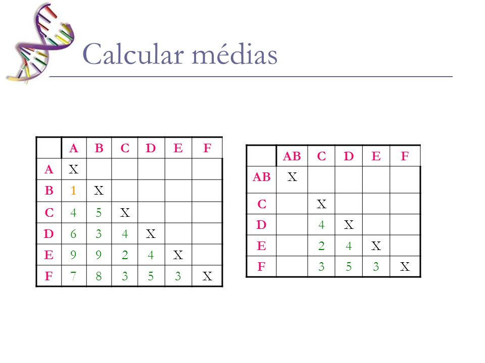 Calcular médias A B C D E F X 1 4 5 6 3 9 2 7 8 AB C D E F X 4 2 3 5