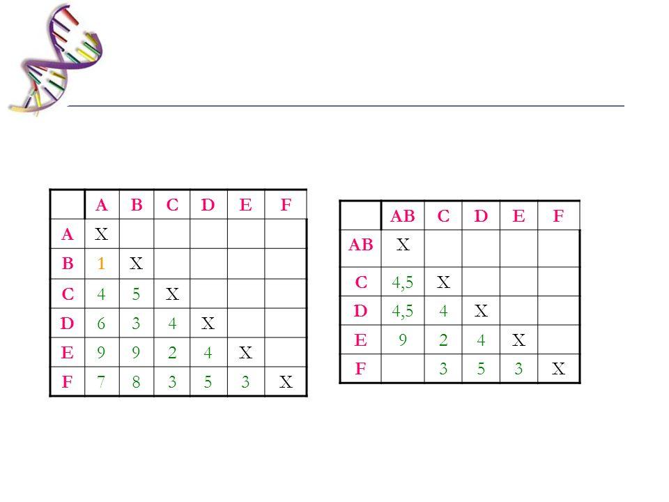 A B C D E F X 1 4 5 6 3 9 2 7 8 AB C D E F X 4,5 4 9 2 3 5