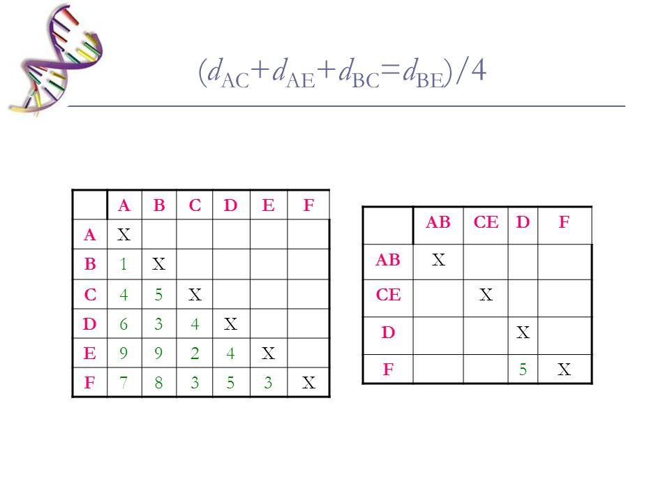 (dAC+dAE+dBC=dBE)/4 A B C D E F X 1 4 5 6 3 9 2 7 8 AB CE D F X 5
