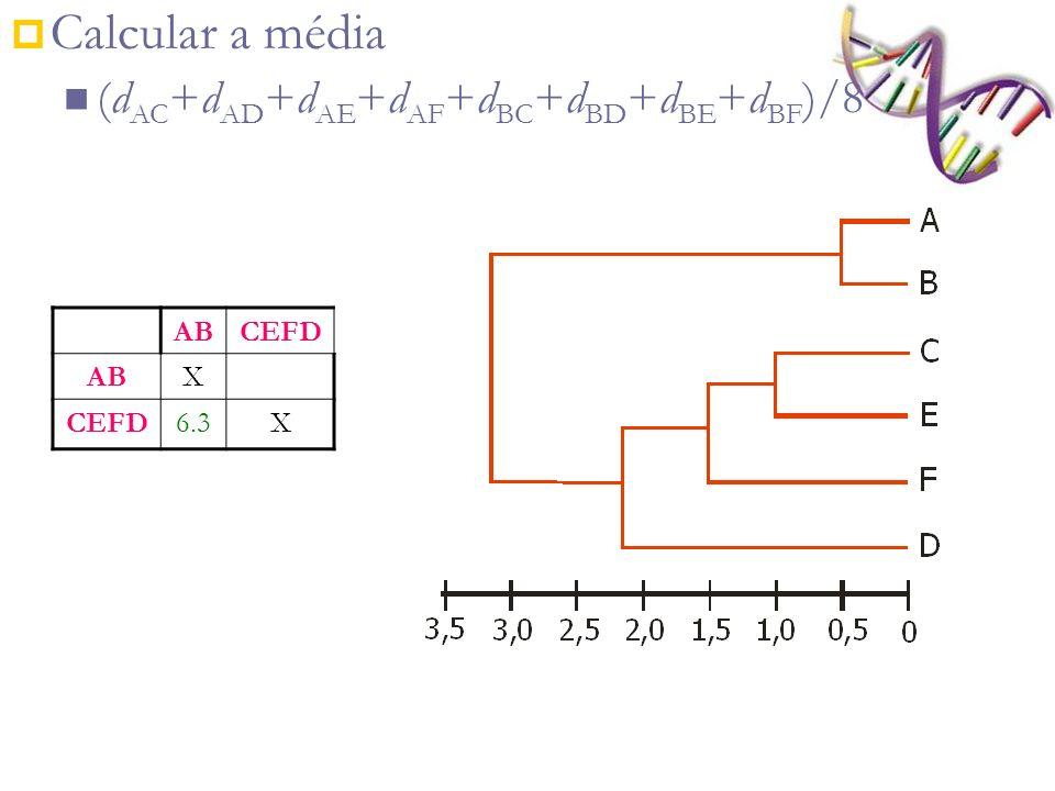 Calcular a média (dAC+dAD+dAE+dAF+dBC+dBD+dBE+dBF)/8 AB CEFD X 6.3