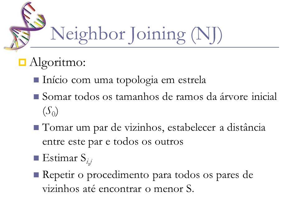 Neighbor Joining (NJ) Algoritmo: Início com uma topologia em estrela