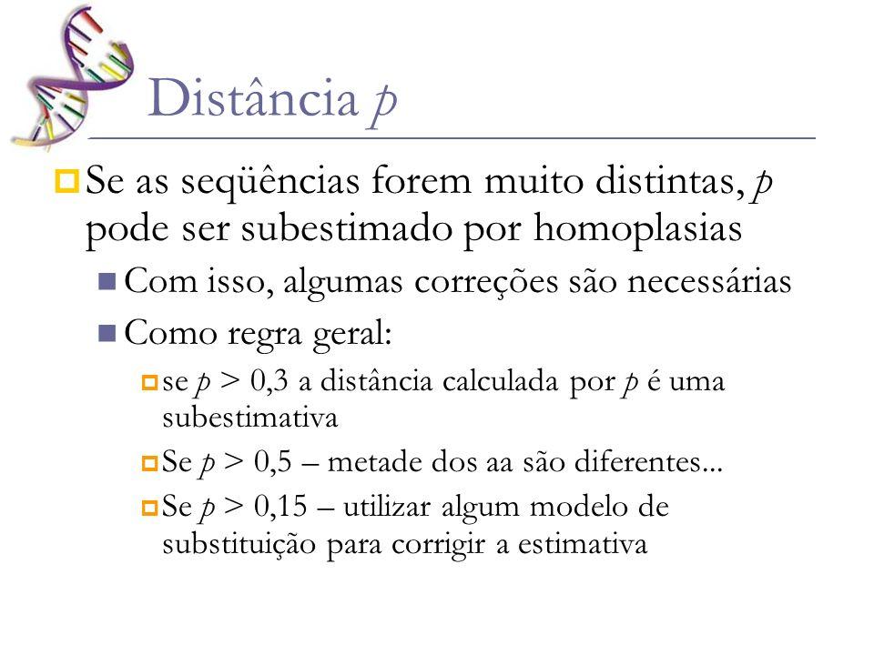 Distância p Se as seqüências forem muito distintas, p pode ser subestimado por homoplasias. Com isso, algumas correções são necessárias.