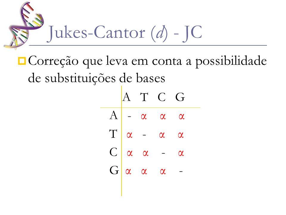 Jukes-Cantor (d) - JC Correção que leva em conta a possibilidade de substituições de bases. A T C G.