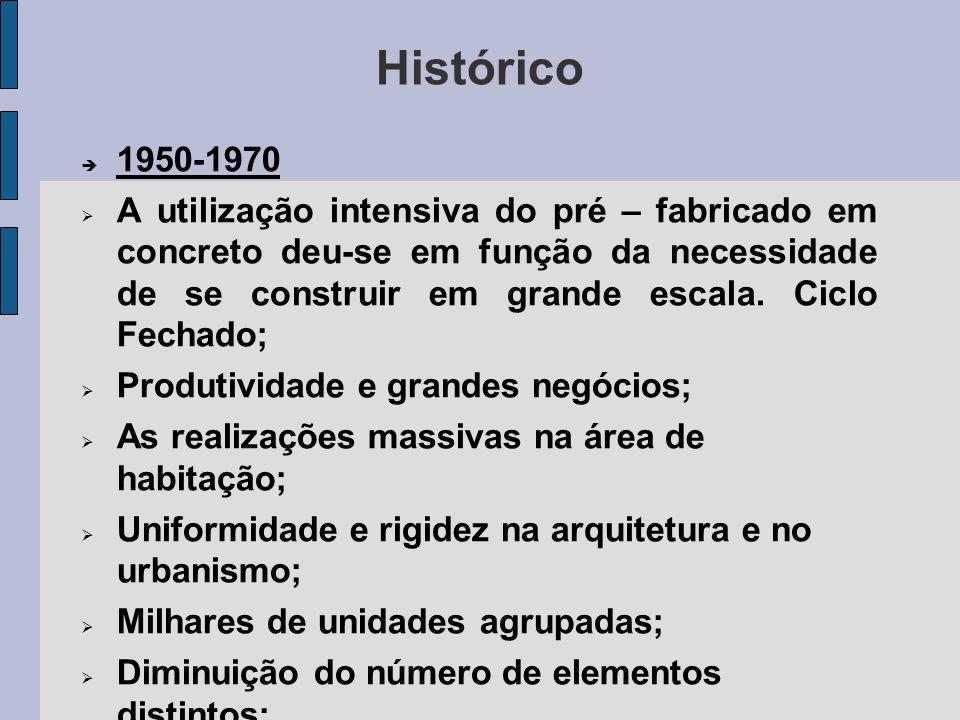 Histórico 1950-1970.