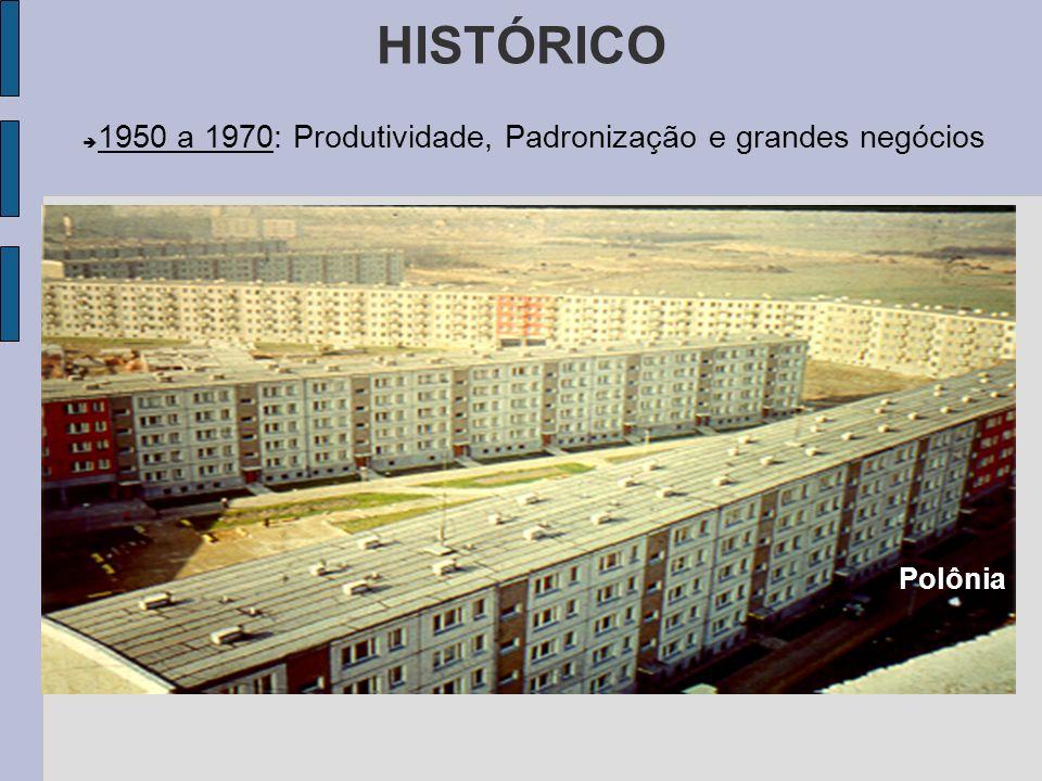 HISTÓRICO 1950 a 1970: Produtividade, Padronização e grandes negócios