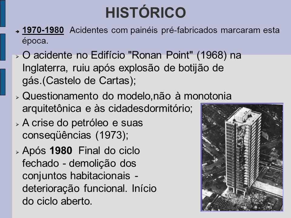 HISTÓRICO 1970-1980 Acidentes com painéis pré-fabricados marcaram esta época.