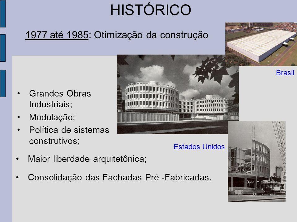 HISTÓRICO 1977 até 1985: Otimização da construção