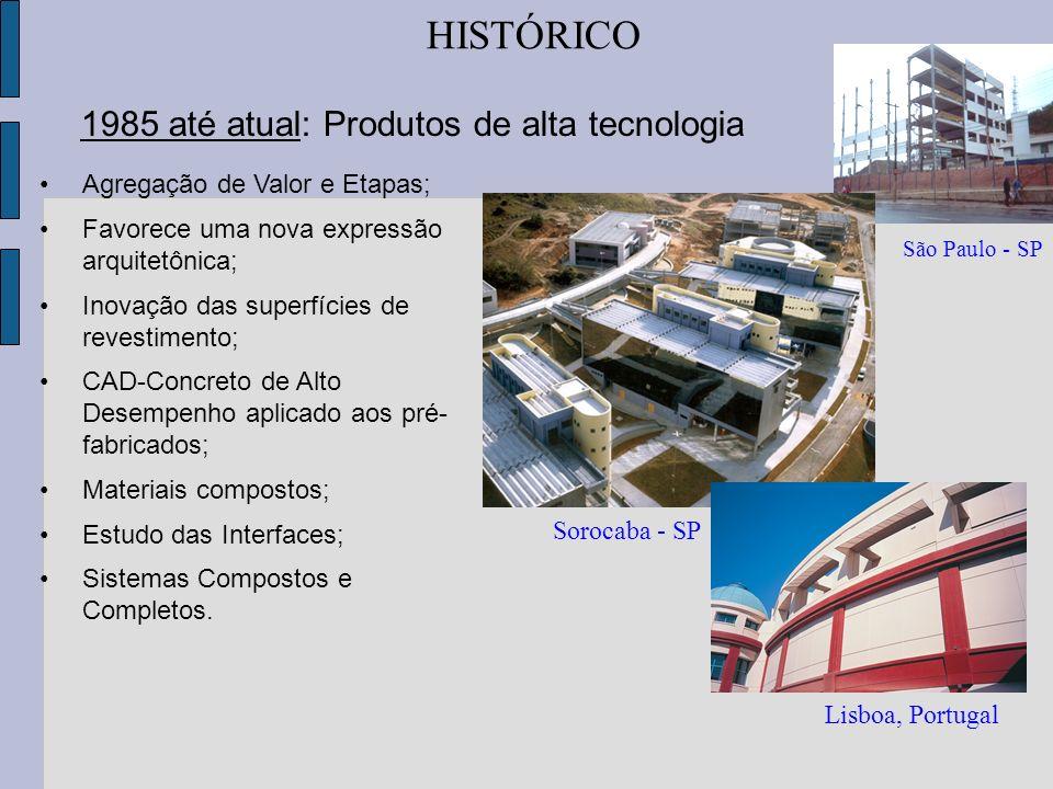HISTÓRICO 1985 até atual: Produtos de alta tecnologia