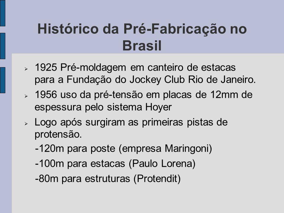 Histórico da Pré-Fabricação no Brasil