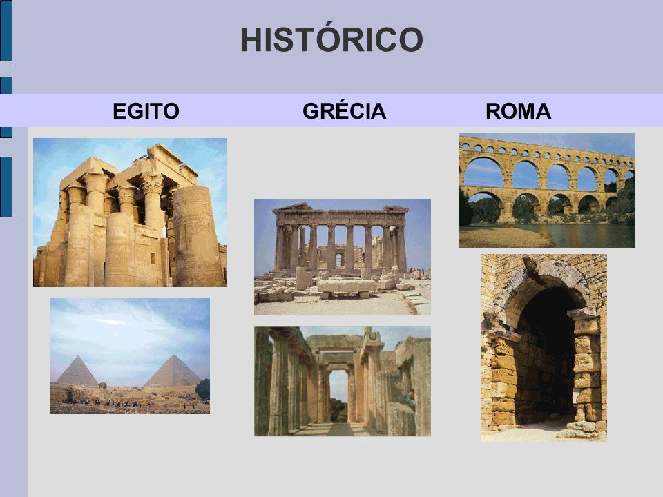 HISTÓRICO EGITO GRÉCIA ROMA