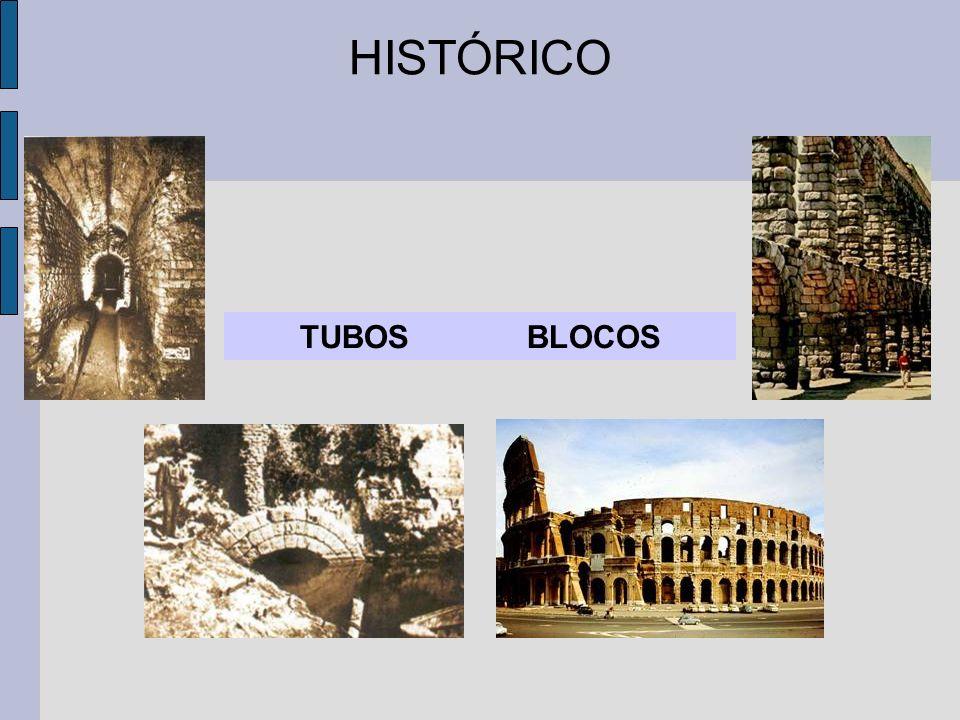 HISTÓRICO TUBOS BLOCOS