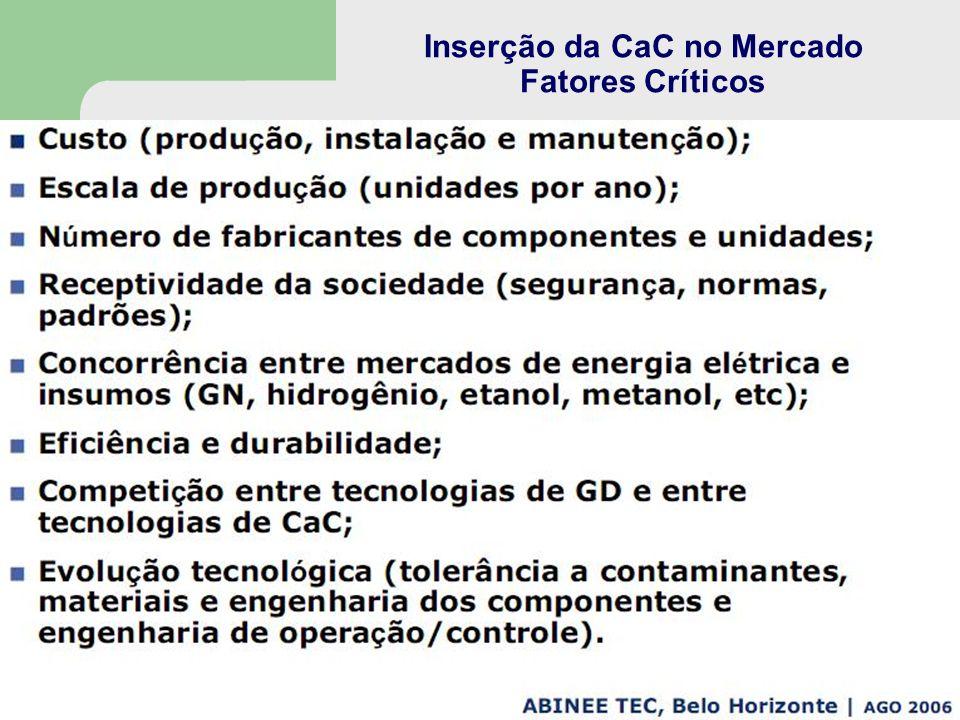 Inserção da CaC no Mercado