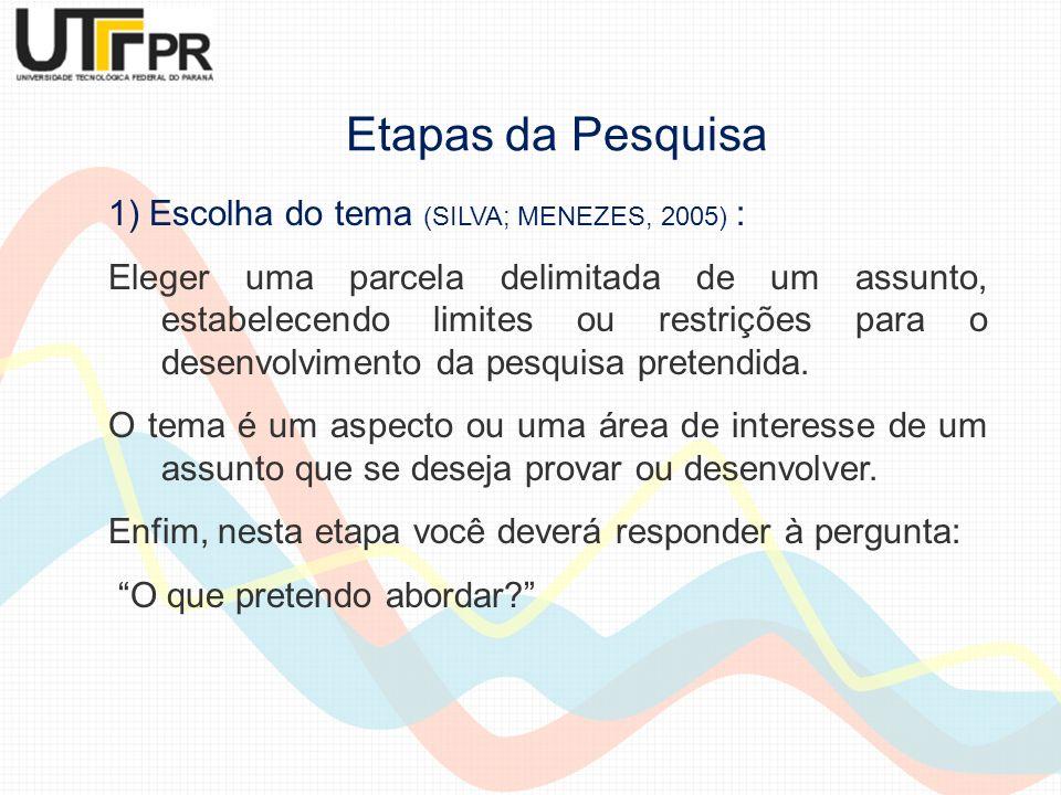 Etapas da Pesquisa 1) Escolha do tema (SILVA; MENEZES, 2005) :