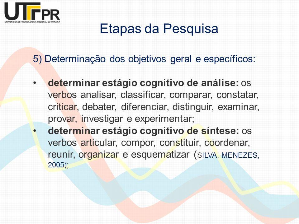 Etapas da Pesquisa 5) Determinação dos objetivos geral e específicos: