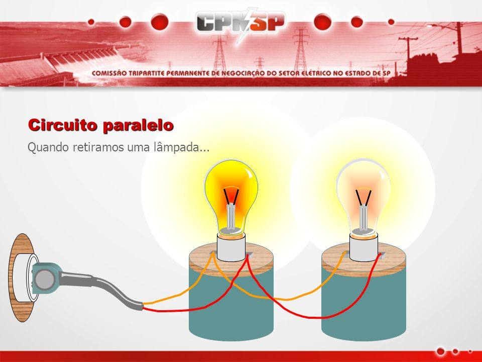 Circuito paralelo Quando retiramos uma lâmpada...