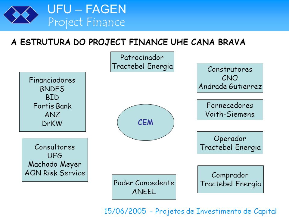 A ESTRUTURA DO PROJECT FINANCE UHE CANA BRAVA