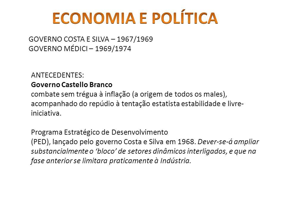 ECONOMIA E POLÍTICA GOVERNO COSTA E SILVA – 1967/1969