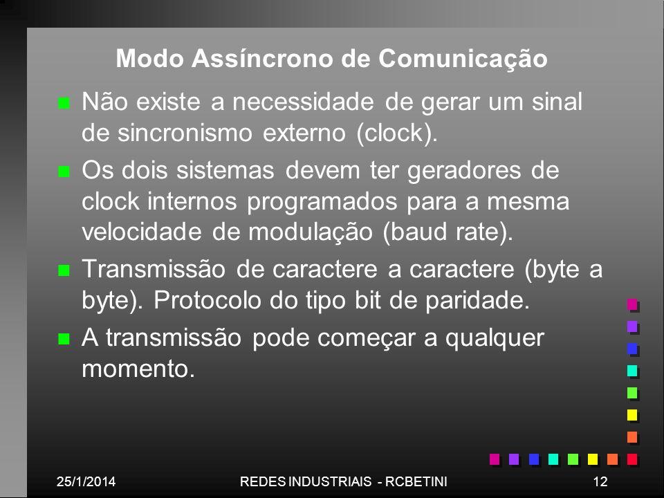 Modo Assíncrono de Comunicação