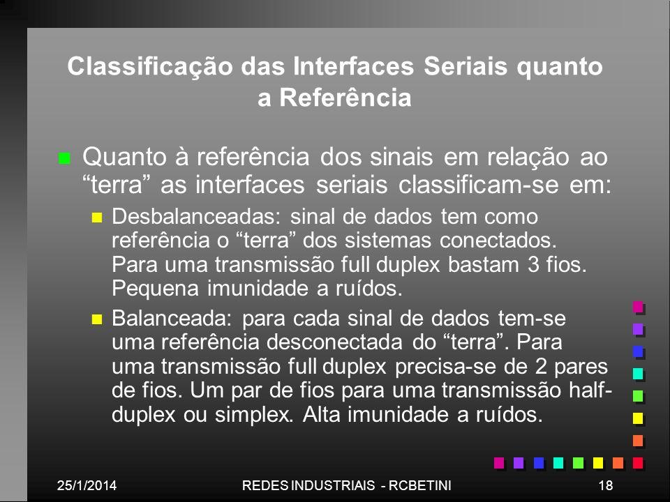 Classificação das Interfaces Seriais quanto a Referência