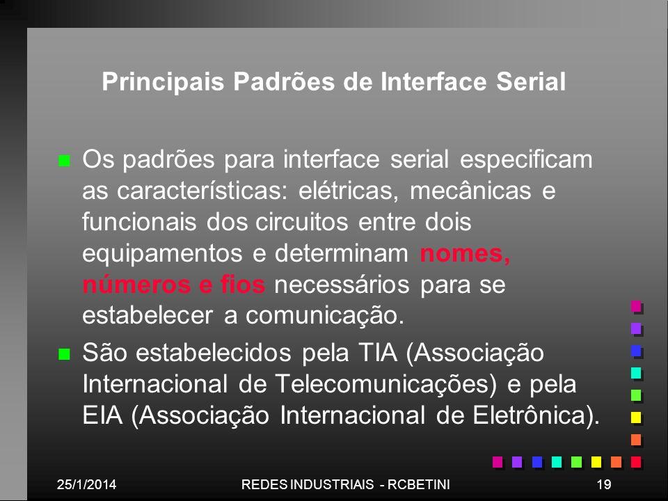 Principais Padrões de Interface Serial