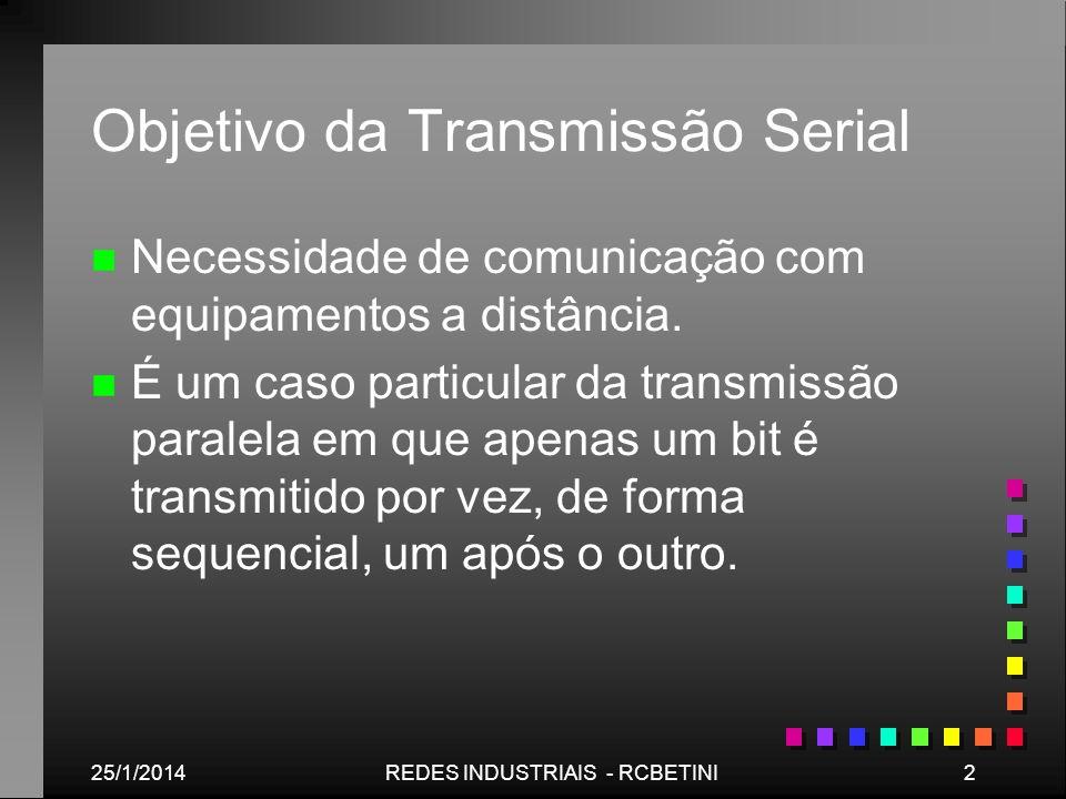 Objetivo da Transmissão Serial