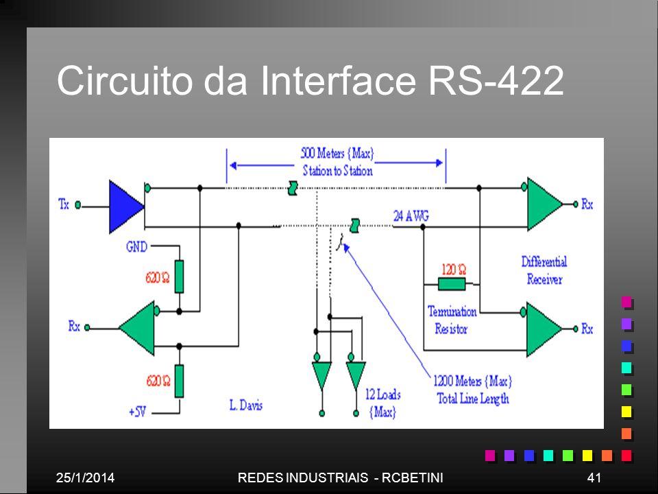 Circuito da Interface RS-422